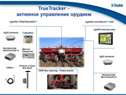 True Tracker